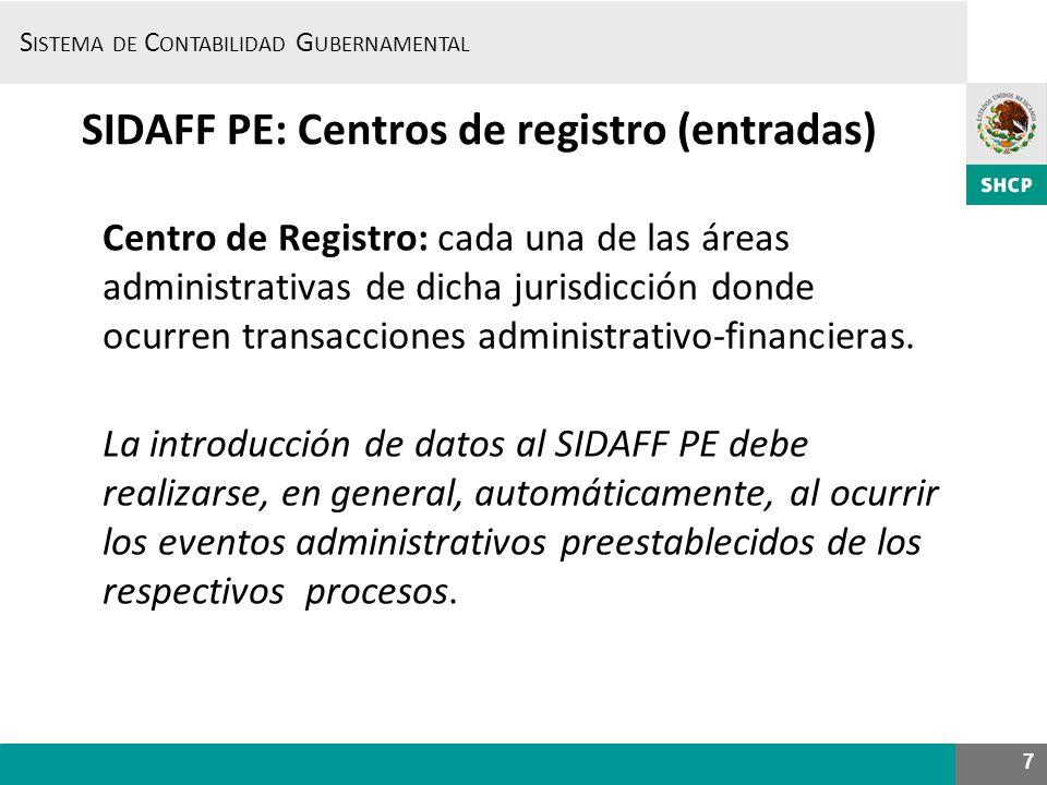 S ISTEMA DE C ONTABILIDAD G UBERNAMENTAL 7 SIDAFF PE: Centros de registro (entradas) Centro de Registro: cada una de las áreas administrativas de dich