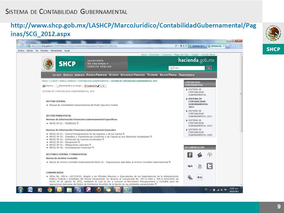 S ISTEMA DE C ONTABILIDAD G UBERNAMENTAL 10 PAGINA DE INICIO En la parte superior se muestran los capítulos que integran el documento y del lado izquierdo se desglosa el contenido de cada uno de los capítulos.