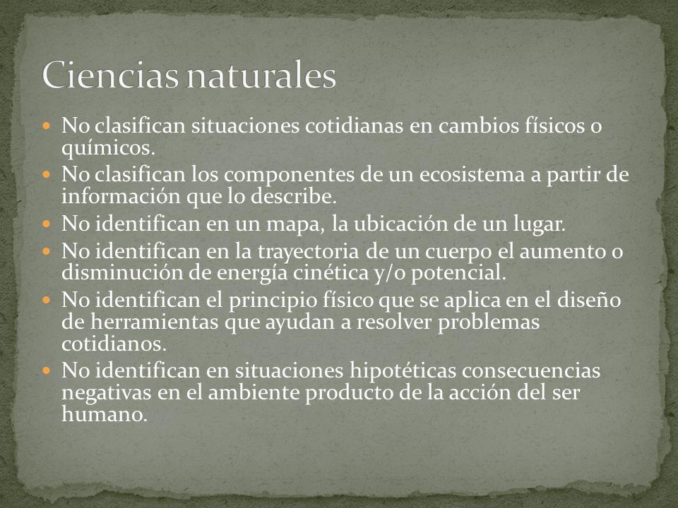 No clasifican situaciones cotidianas en cambios físicos o químicos.