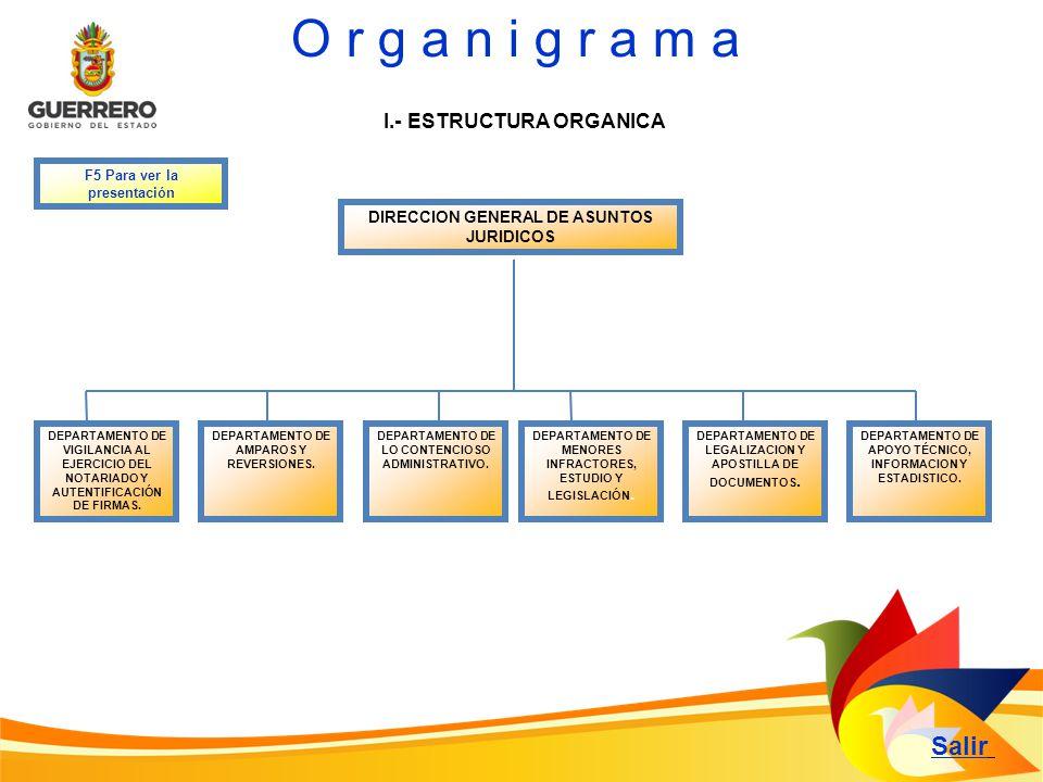 DIRECCION GENERAL DE ASUNTOS JURIDICOS Salir O r g a n i g r a m a DEPARTAMENTO DE VIGILANCIA AL EJERCICIO DEL NOTARIADO Y AUTENTIFICACIÓN DE FIRMAS.