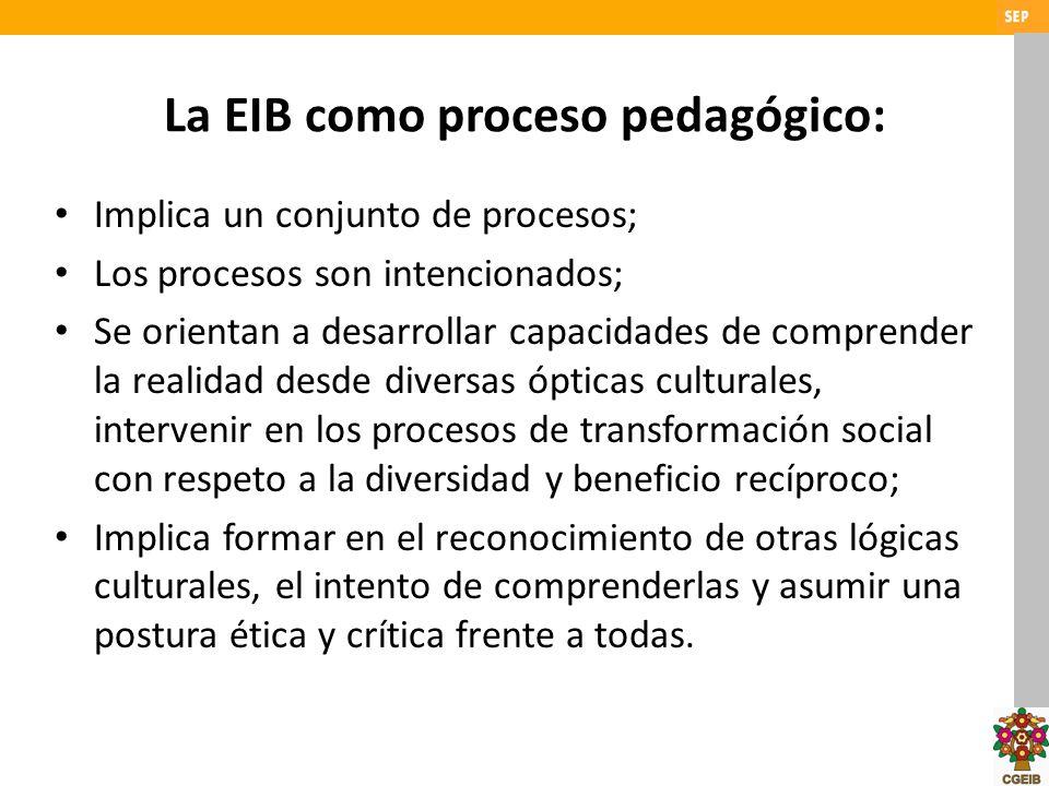 La EIB como proceso pedagógico: Implica un conjunto de procesos; Los procesos son intencionados; Se orientan a desarrollar capacidades de comprender l