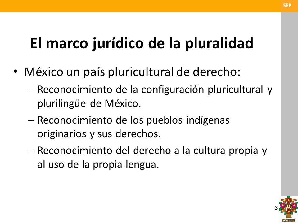 6 El marco jurídico de la pluralidad México un país pluricultural de derecho: – Reconocimiento de la configuración pluricultural y plurilingüe de Méxi