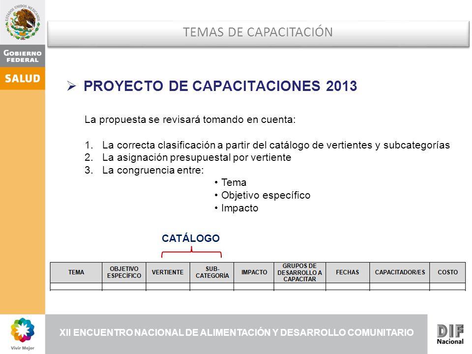 XII ENCUENTRO NACIONAL DE ALIMENTACIÓN Y DESARROLLO COMUNITARIO TEMAS DE CAPACITACIÓN PROYECTO DE CAPACITACIONES 2013 La propuesta se revisará tomando en cuenta: 1.La correcta clasificación a partir del catálogo de vertientes y subcategorías 2.La asignación presupuestal por vertiente 3.La congruencia entre: Tema Objetivo específico Impacto CATÁLOGO