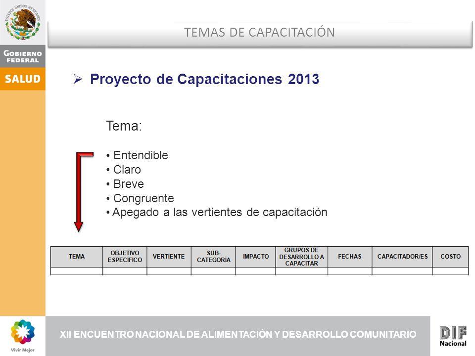 XII ENCUENTRO NACIONAL DE ALIMENTACIÓN Y DESARROLLO COMUNITARIO TEMAS DE CAPACITACIÓN Proyecto de Capacitaciones 2013 Tema: Entendible Claro Breve Congruente Apegado a las vertientes de capacitación