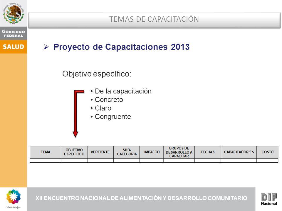 XII ENCUENTRO NACIONAL DE ALIMENTACIÓN Y DESARROLLO COMUNITARIO TEMAS DE CAPACITACIÓN Proyecto de Capacitaciones 2013 Objetivo específico: De la capacitación Concreto Claro Congruente