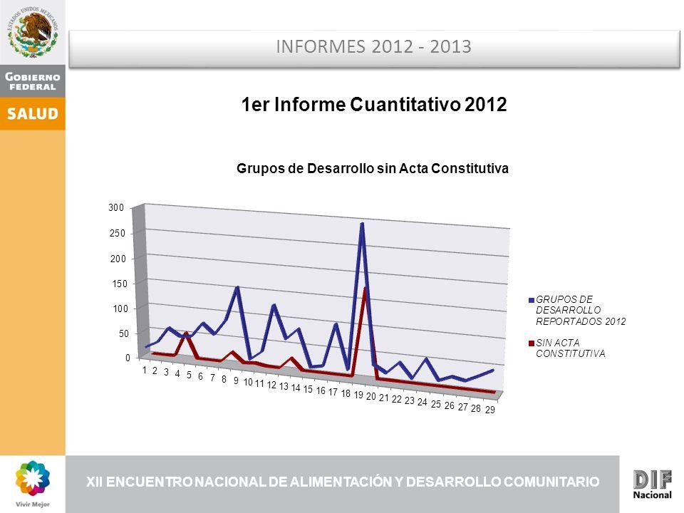XII ENCUENTRO NACIONAL DE ALIMENTACIÓN Y DESARROLLO COMUNITARIO INFORMES 2012 - 2013 1er Informe Cuantitativo 2012