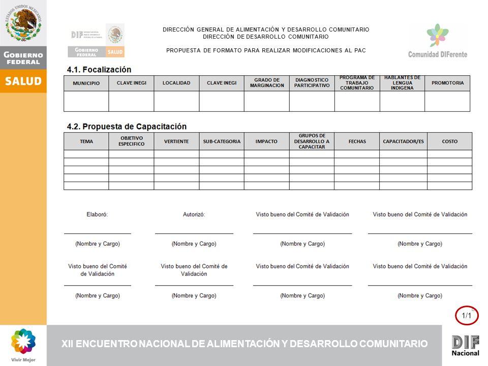 XII ENCUENTRO NACIONAL DE ALIMENTACIÓN Y DESARROLLO COMUNITARIO 1/1 DIRECCIÓN GENERAL DE ALIMENTACIÓN Y DESARROLLO COMUNITARIO DIRECCIÓN DE DESARROLLO COMUNITARIO PROPUESTA DE FORMATO PARA REALIZAR MODIFICACIONES AL PAC