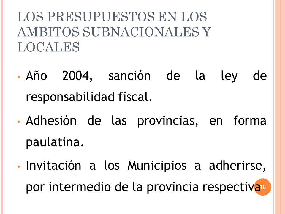 LOS PRESUPUESTOS EN LOS AMBITOS SUBNACIONALES Y LOCALES Año 2004, sanción de la ley de responsabilidad fiscal. Adhesión de las provincias, en forma pa