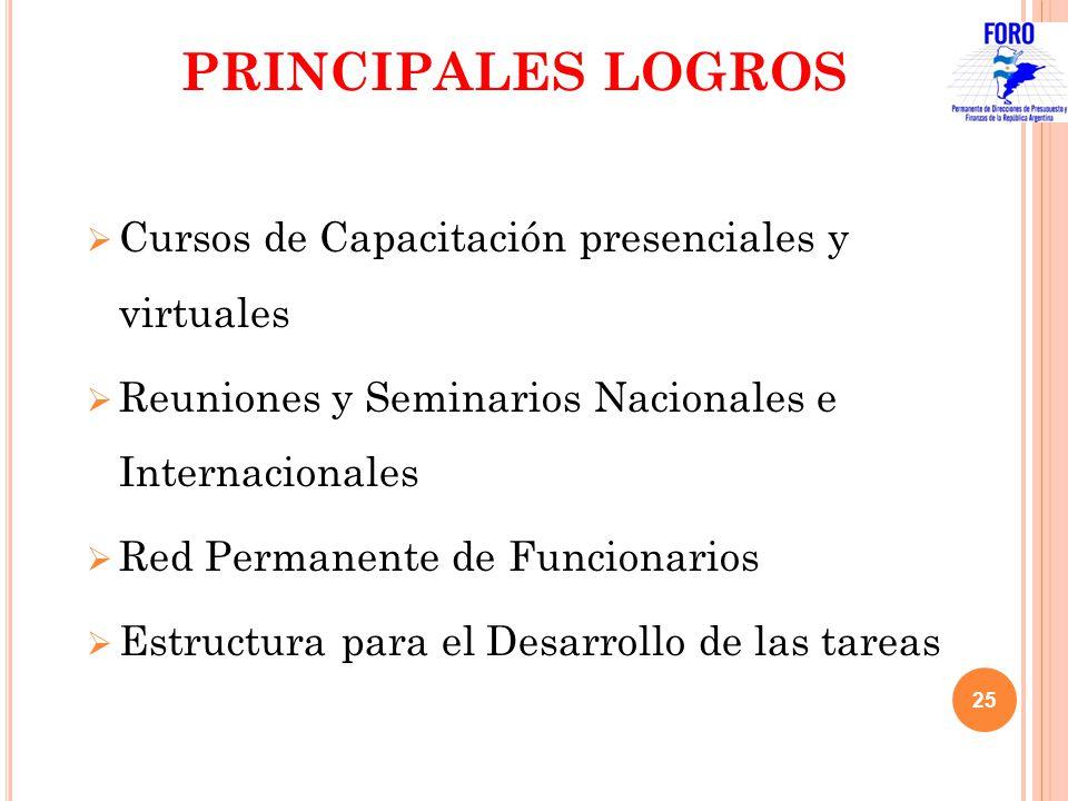 PRINCIPALES LOGROS Cursos de Capacitación presenciales y virtuales Reuniones y Seminarios Nacionales e Internacionales Red Permanente de Funcionarios