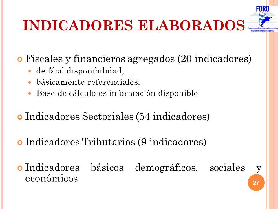 INDICADORES ELABORADOS Fiscales y financieros agregados (20 indicadores) de fácil disponibilidad, básicamente referenciales, Base de cálculo es inform