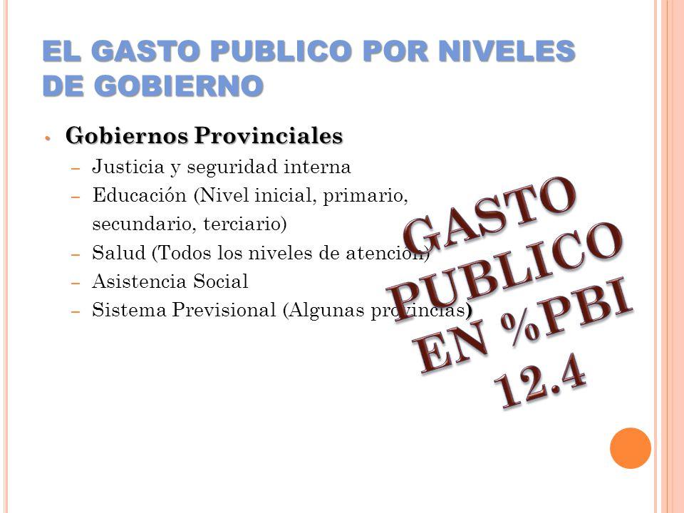 EL GASTO PUBLICO POR NIVELES DE GOBIERNO Gobiernos Provinciales Gobiernos Provinciales – Justicia y seguridad interna – Educación (Nivel inicial, prim