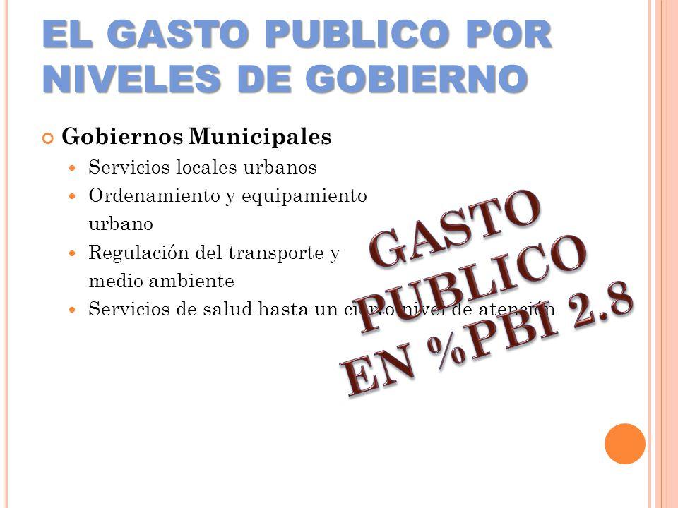 EL GASTO PUBLICO POR NIVELES DE GOBIERNO Gobiernos Municipales Servicios locales urbanos Ordenamiento y equipamiento urbano Regulación del transporte