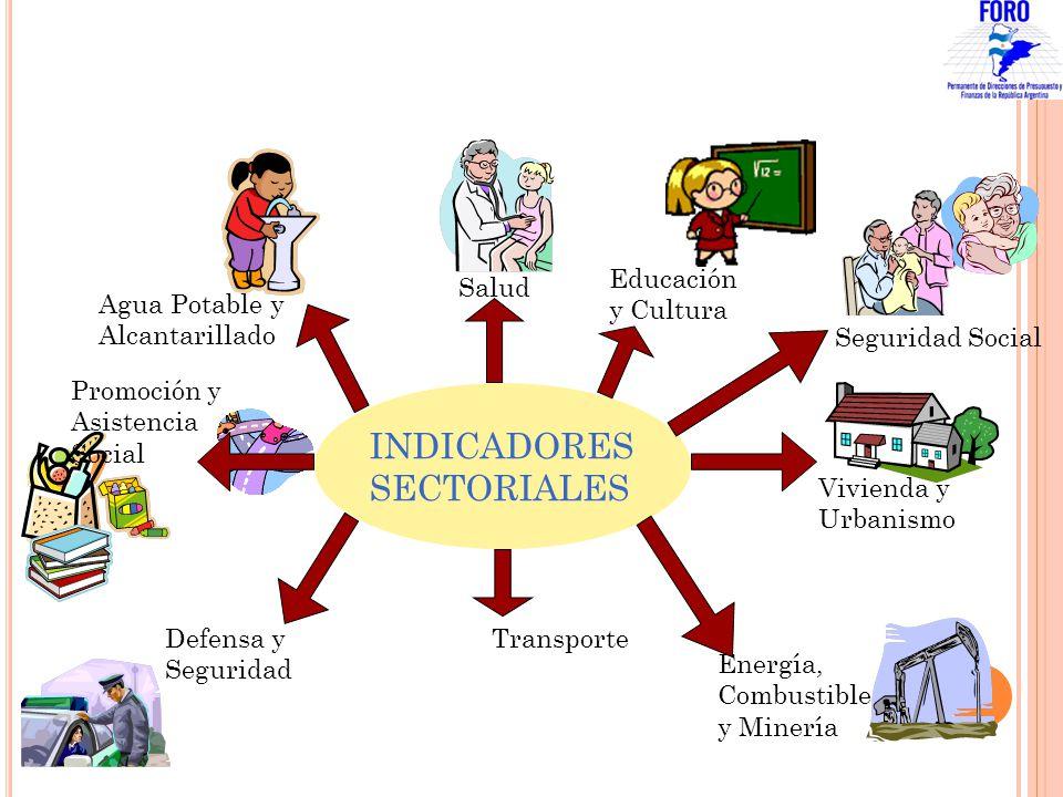 30 Salud Educación y Cultura Vivienda y Urbanismo Energía, Combustible y Minería Defensa y Seguridad Transporte Agua Potable y Alcantarillado Promoció