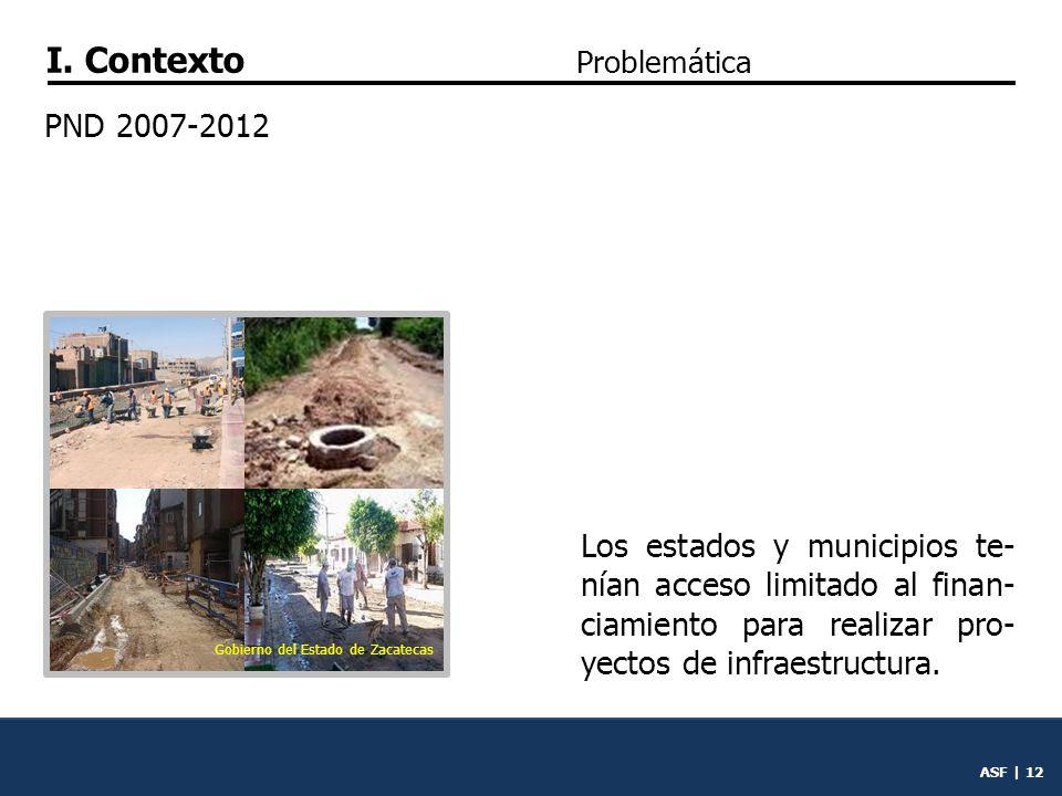 ASF | 11 PND 2007-2012 Baja participación del PIB en inversión de infraestructura, en comparación con otros países.