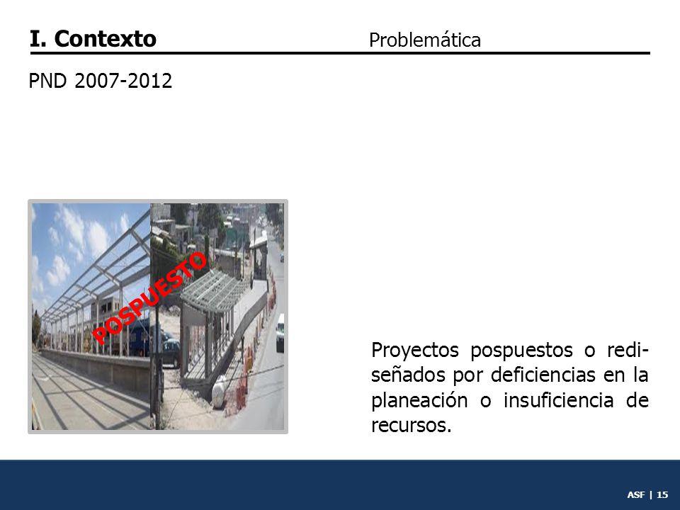 ASF | 14 Reducción del financiamiento por la presentación de pro- yectos con baja rentabilidad económica.