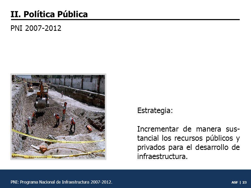 ASF | 22 PND: Plan Nacional de Desarrollo 2007-2012.