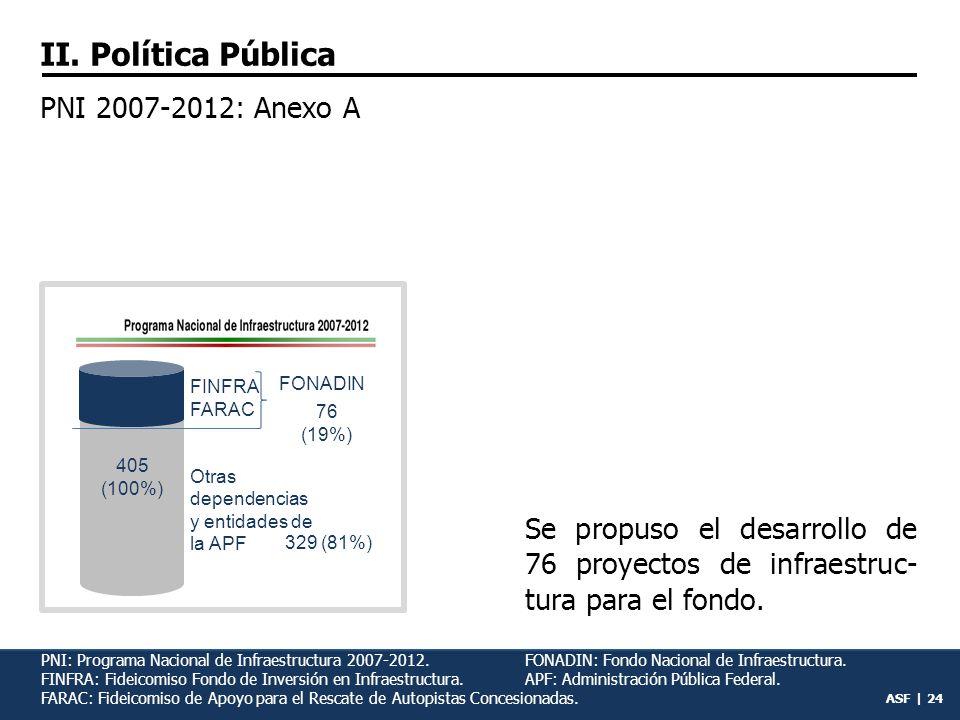 ASF | 23 PNI: Programa Nacional de Infraestructura 2007-2012.