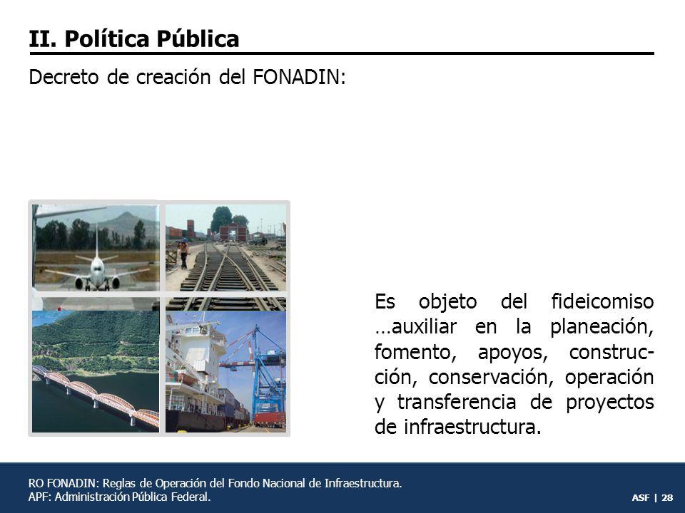 ASF | 27 RO FONADIN: Reglas de Operación del Fondo Nacional de Infraestructura.