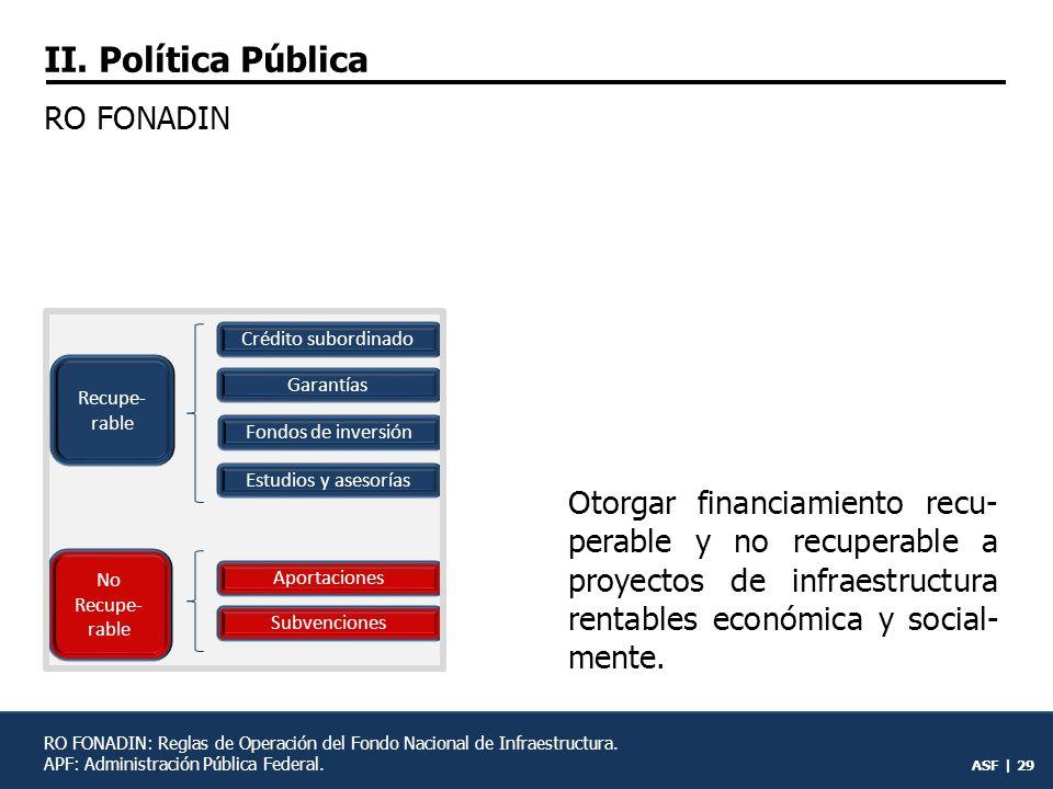 ASF | 28 RO FONADIN: Reglas de Operación del Fondo Nacional de Infraestructura.