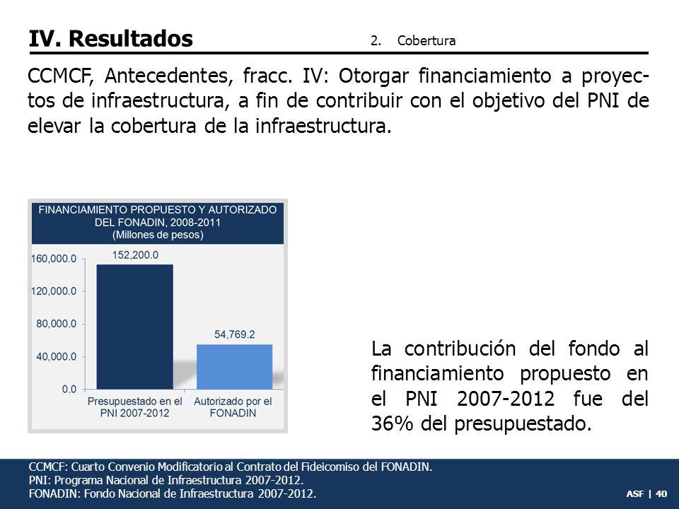 ASF | 39 PNI, Anexo A: el FONADIN (antes FINFRA y FARAC) apoyaría con financiamiento 76 proyectos de infraestructura en el periodo 2007- 2012.