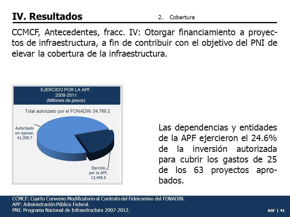 ASF | 40 CCMCF, Antecedentes, fracc.