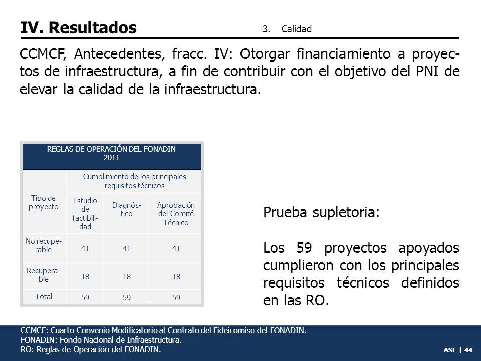 ASF | 43 CCMCF, Antecedentes, fracc.