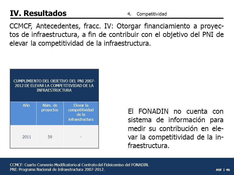 ASF | 45 4.Competitividad