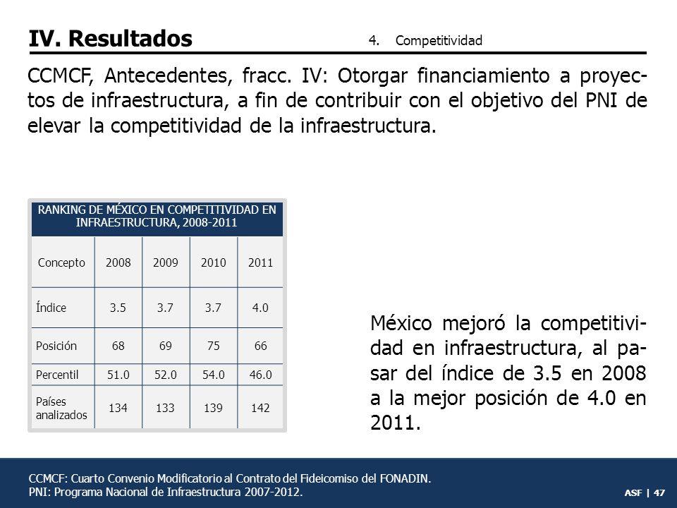 ASF | 46 CCMCF, Antecedentes, fracc.