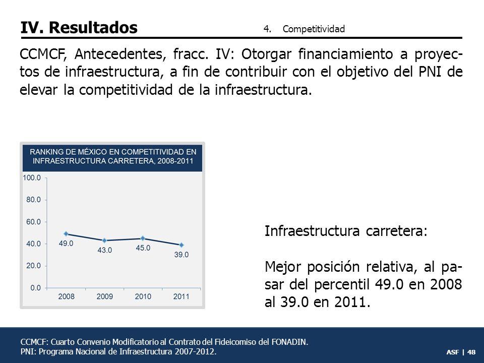 ASF | 47 CCMCF, Antecedentes, fracc.