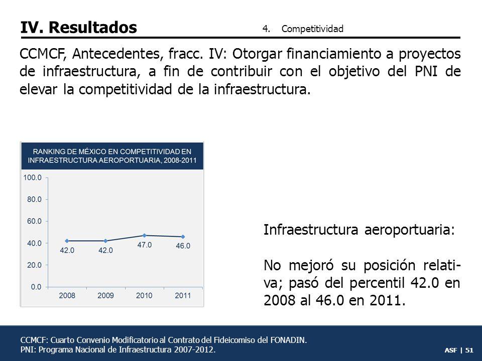 ASF | 50 CCMCF, Antecedentes, fracc.