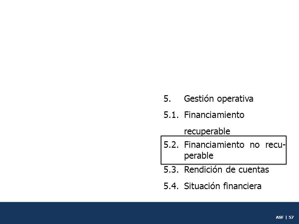 ASF | 56 RO, Regla 26: Para otorgar capital de riesgo (fondos de inversión) los proyectos deben contar con la participación de la inversión, el tipo de participación, el impacto regional y la TIR financiera.