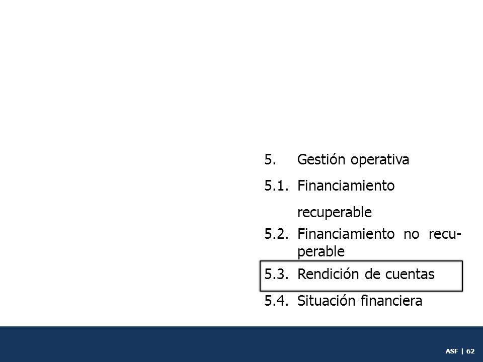 ASF | 61 Se autorizaron 12 apoyos: 11 cumplieron los requisitos y uno excedió el límite de par- ticipación y el CT autorizó la excepción.