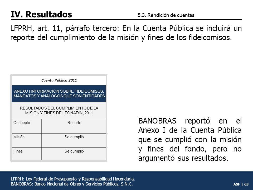 ASF | 62 5.Gestión operativa 5.1.Financiamiento recuperable 5.2.Financiamiento no recu- perable 5.3.Rendición de cuentas 5.4.Situación financiera