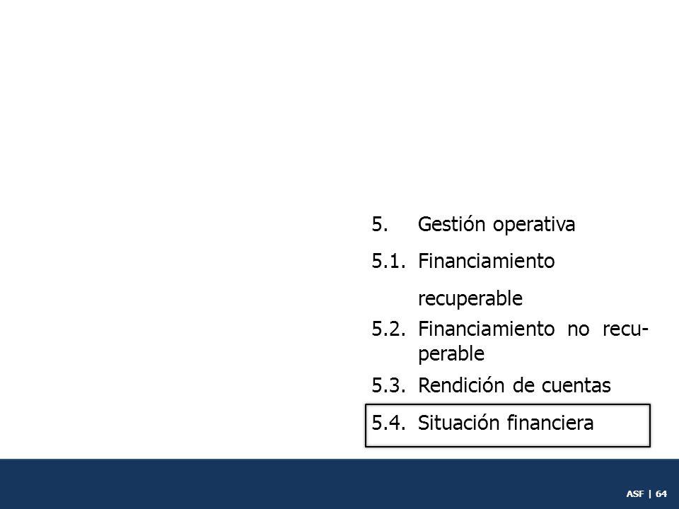 ASF | 63 BANOBRAS reportó en el Anexo I de la Cuenta Pública que se cumplió con la misión y fines del fondo, pero no argumentó sus resultados.
