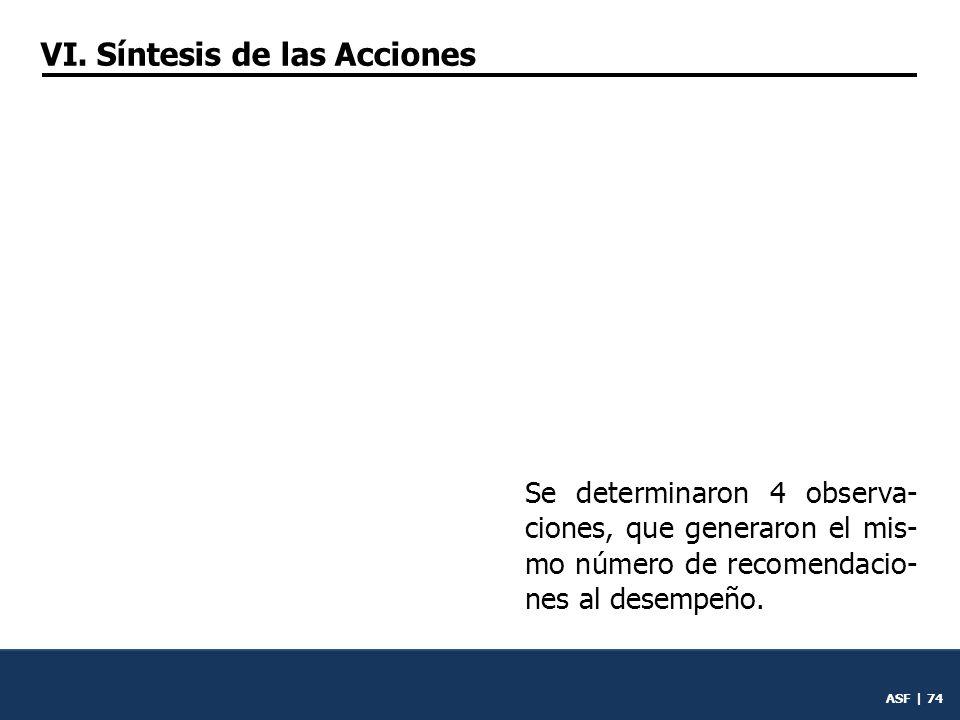 ASF | 73 VI. Síntesis de las acciones
