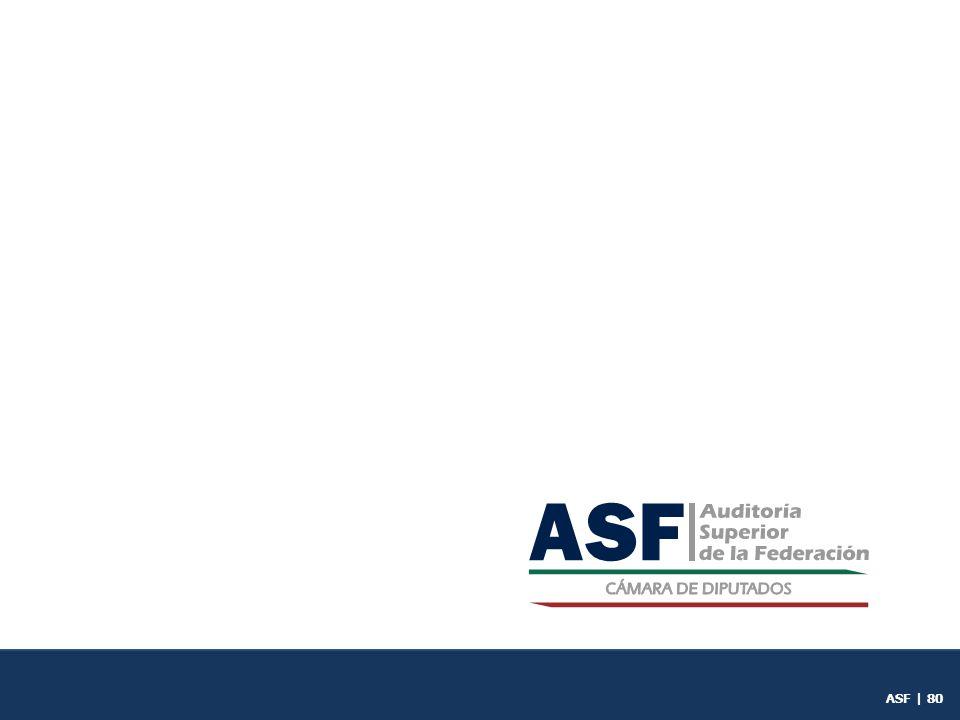 ASF | 79 Adoptar las medidas necesa- rias para reducir el déficit patrimonial del fondo.
