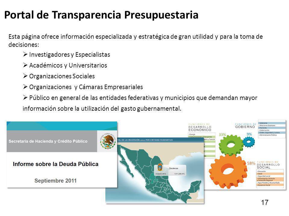 Portal de Transparencia Presupuestaria Esta página ofrece información especializada y estratégica de gran utilidad y para la toma de decisiones: Inves