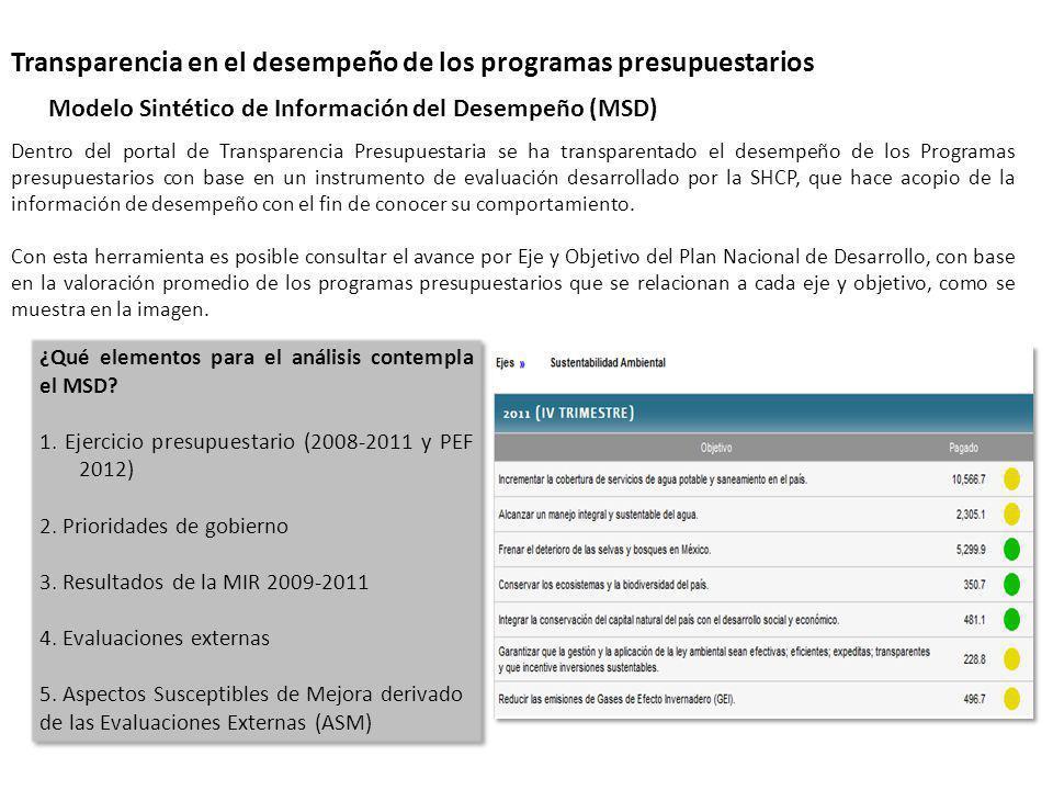Modelo Sintético de Información del Desempeño En la nueva versión del Portal se pueden consultar los avances de los Programas Presupuestarios de acuerdo con los resultados arrojados del análisis por medio del Modelo Sintético de Información del Desempeño (MSD).