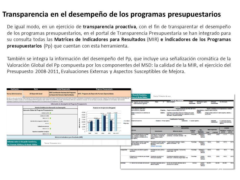 De igual modo, en un ejercicio de transparencia proactiva, con el fin de transparentar el desempeño de los programas presupuestarios, en el portal de