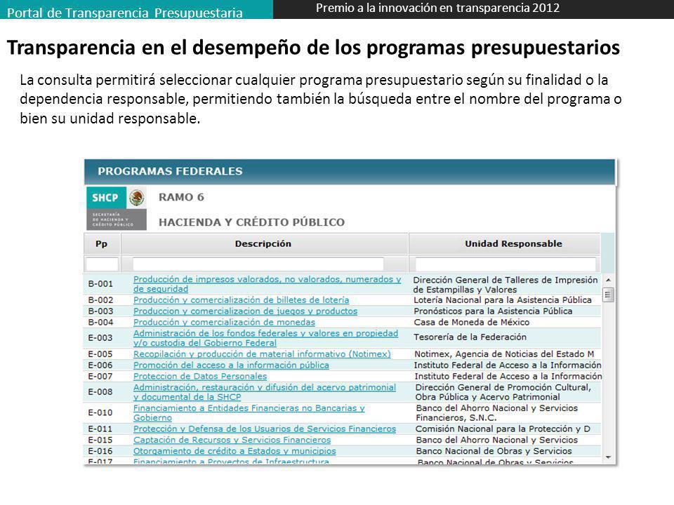 Portal de Transparencia Presupuestaria Premio a la innovación en transparencia 2012 27 La consulta permitirá seleccionar cualquier programa presupuest
