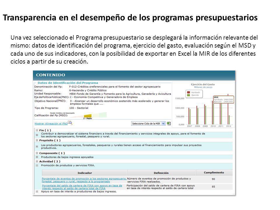 28 Transparencia en el desempeño de los programas presupuestarios Una vez seleccionado el Programa presupuestario se desplegará la información relevan