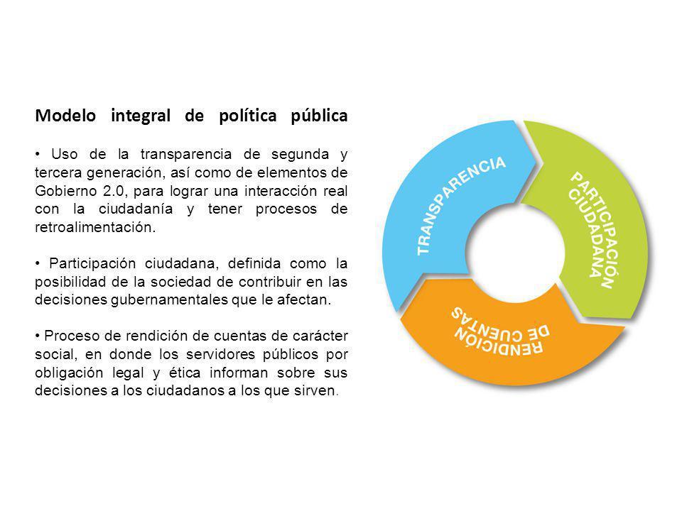 Modelo integral de política pública Uso de la transparencia de segunda y tercera generación, así como de elementos de Gobierno 2.0, para lograr una in