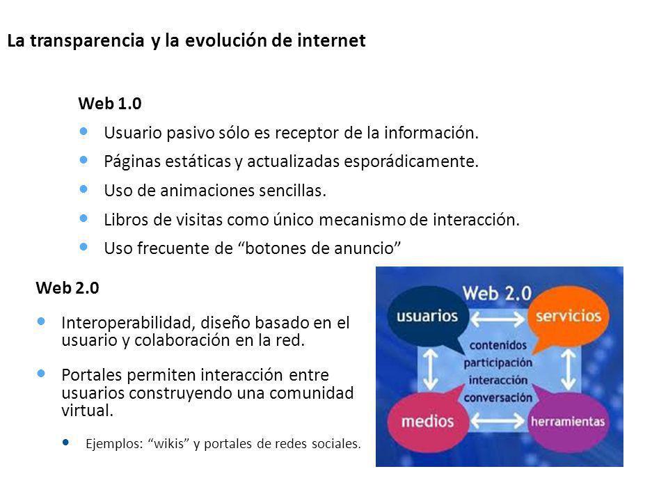 La transparencia y la evolución de internet Web 1.0 Usuario pasivo sólo es receptor de la información. Páginas estáticas y actualizadas esporádicament
