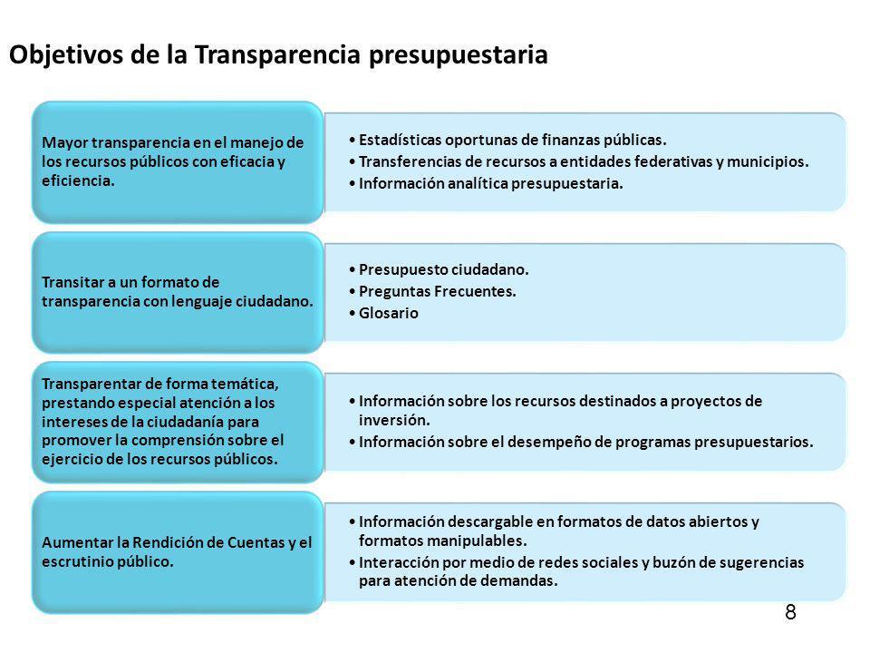 Objetivos de la Transparencia presupuestaria 8