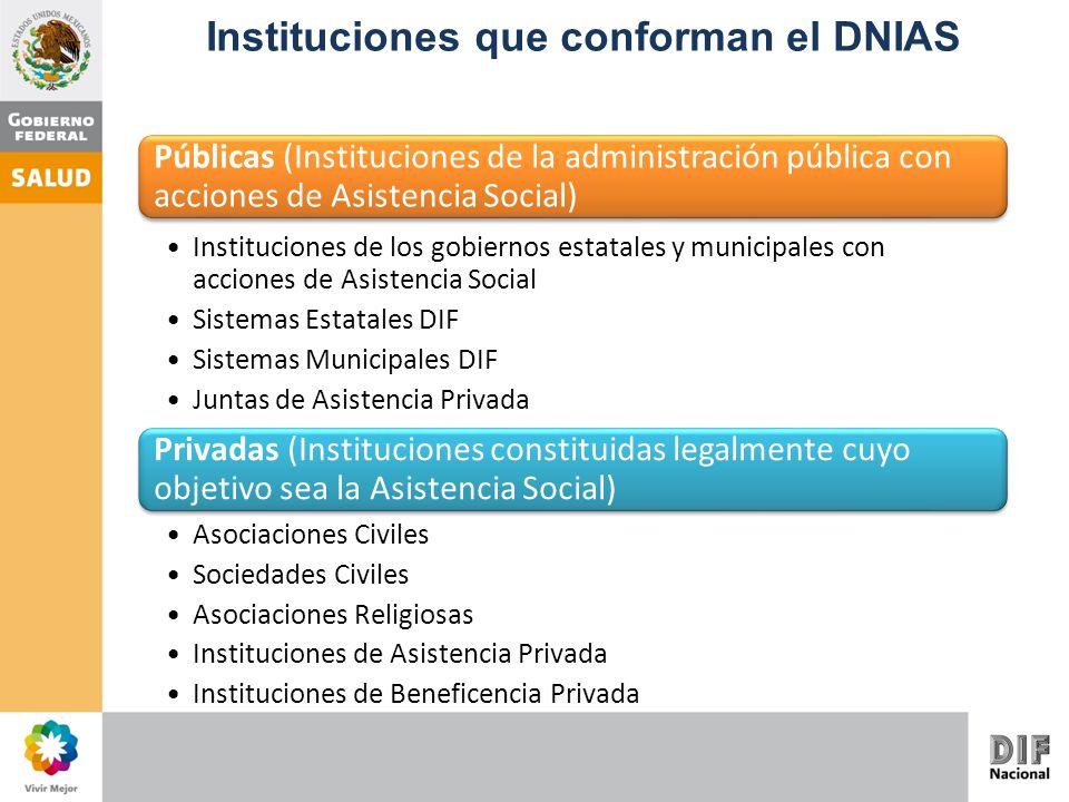 Instituciones que conforman el DNIAS Públicas (Instituciones de la administración pública con acciones de Asistencia Social) Instituciones de los gobi