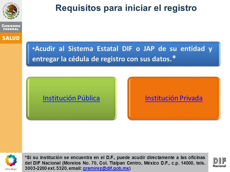 Requisitos para iniciar el registro * Si su institución se encuentra en el D.F., puede acudir directamente a las oficinas del DIF Nacional (Morelos No