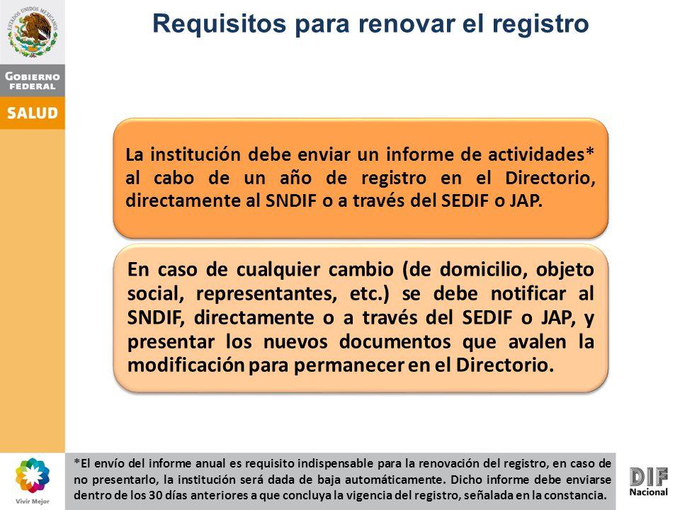 *El envío del informe anual es requisito indispensable para la renovación del registro, en caso de no presentarlo, la institución será dada de baja au