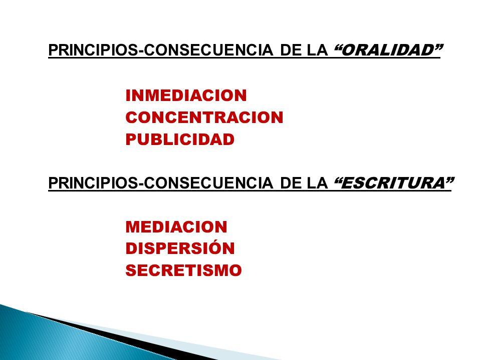PRINCIPIOS-CONSECUENCIA DE LA ORALIDAD INMEDIACION CONCENTRACION PUBLICIDAD PRINCIPIOS-CONSECUENCIA DE LA ESCRITURA MEDIACION DISPERSIÓN SECRETISMO