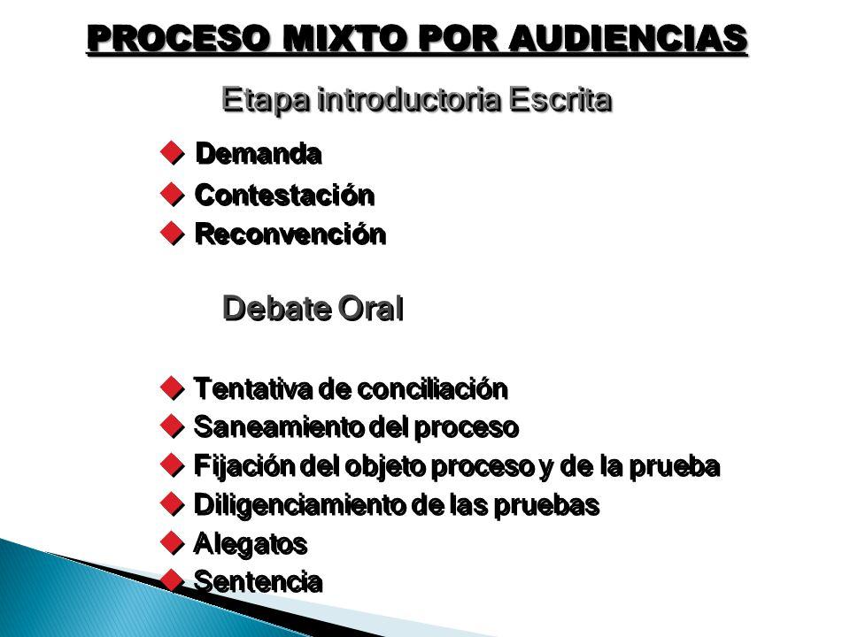 Demanda Contestación Reconvención Debate Oral Tentativa de conciliación Saneamiento del proceso Fijación del objeto proceso y de la prueba Diligenciam