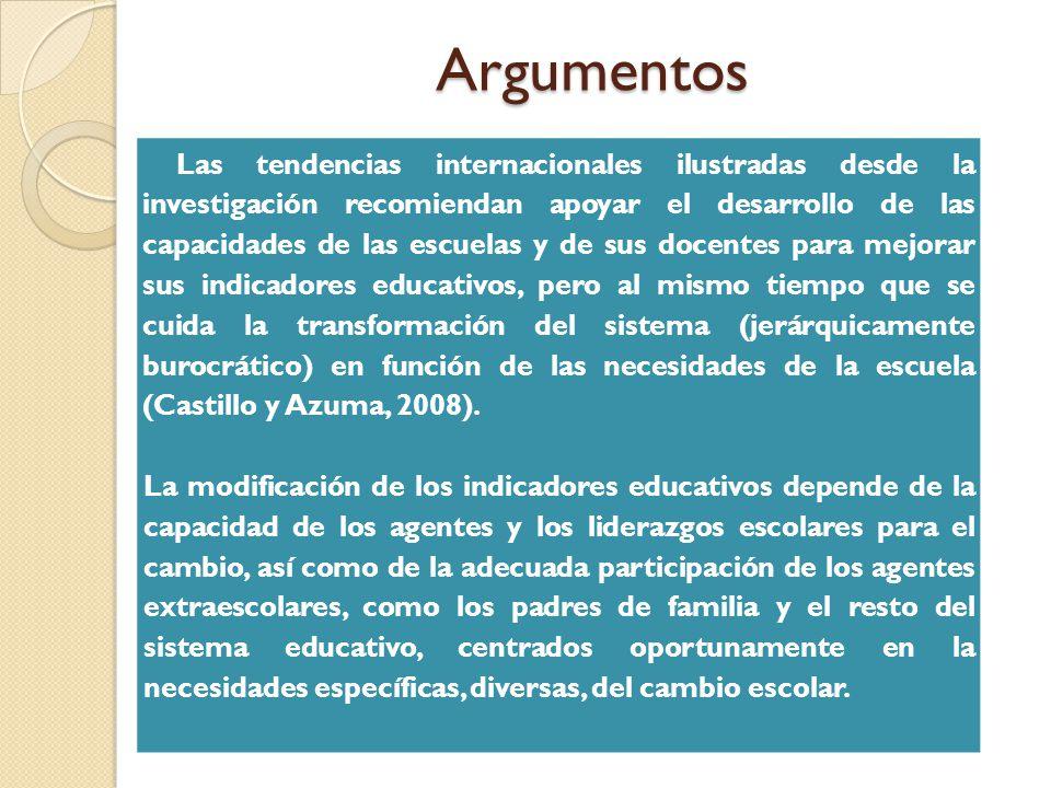 Argumentos Las tendencias internacionales ilustradas desde la investigación recomiendan apoyar el desarrollo de las capacidades de las escuelas y de s